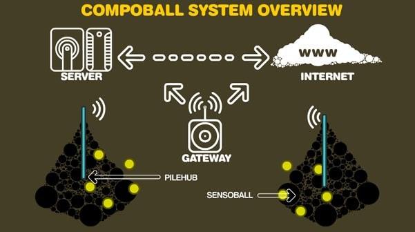 COMPOBALL.jpg