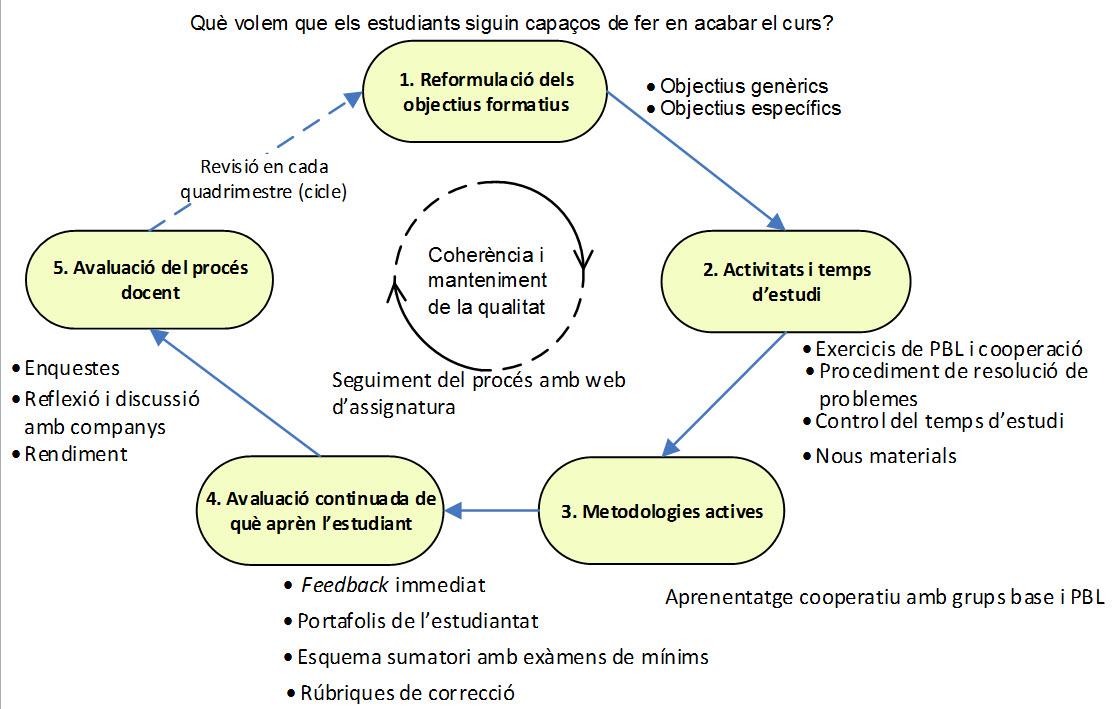 metode_sistematic_tesi.jpg