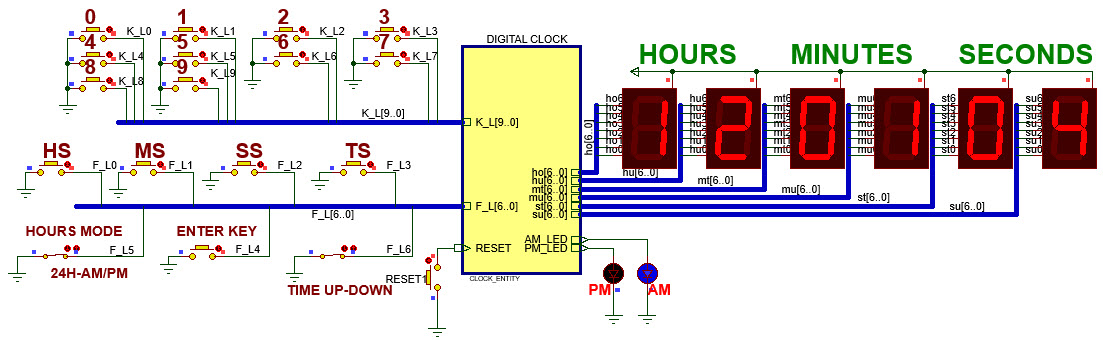 telecos_clock.jpg