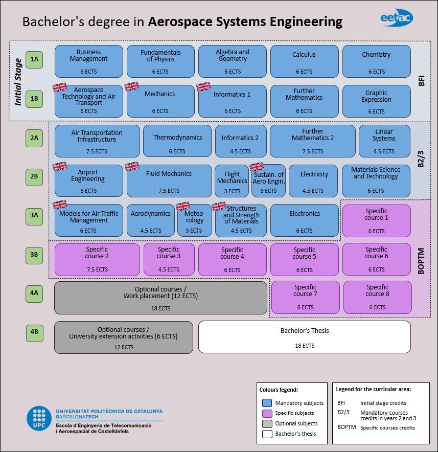 G_sistemes_aeroespacials.png